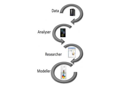 Cora Produktbild- Cost Reduction Analysis. Mit CORA haben Sie ein Werkzeug, das Sie bei der Planung und Kontrolle von gesetzten Maßnahmen perfekt unterstützt.
